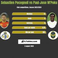 Sebastien Pocognoli vs Paul-Jose M'Poku h2h player stats
