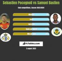 Sebastien Pocognoli vs Samuel Bastien h2h player stats