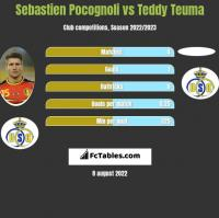 Sebastien Pocognoli vs Teddy Teuma h2h player stats