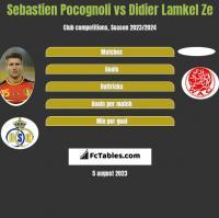 Sebastien Pocognoli vs Didier Lamkel Ze h2h player stats