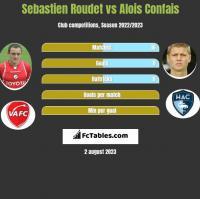 Sebastien Roudet vs Alois Confais h2h player stats