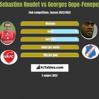 Sebastien Roudet vs Georges Gope-Fenepej h2h player stats