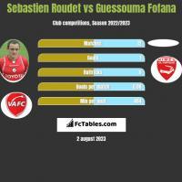 Sebastien Roudet vs Guessouma Fofana h2h player stats