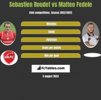 Sebastien Roudet vs Matteo Fedele h2h player stats