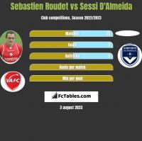 Sebastien Roudet vs Sessi D'Almeida h2h player stats