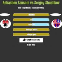 Sebastien Sansoni vs Sergey Shustikov h2h player stats