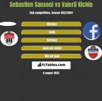 Sebastien Sansoni vs Valerii Kichin h2h player stats