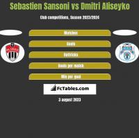 Sebastien Sansoni vs Dmitri Aliseyko h2h player stats