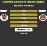 Sebastien Sansoni vs Maksim Shorkin h2h player stats