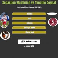 Sebastien Wuethrich vs Timothe Cognat h2h player stats