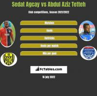 Sedat Agcay vs Abdul Aziz Tetteh h2h player stats