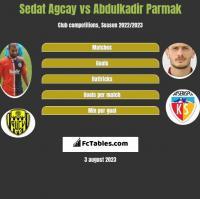 Sedat Agcay vs Abdulkadir Parmak h2h player stats