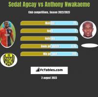 Sedat Agcay vs Anthony Nwakaeme h2h player stats