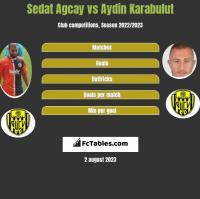 Sedat Agcay vs Aydin Karabulut h2h player stats