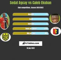 Sedat Agcay vs Caleb Ekuban h2h player stats