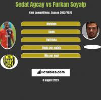 Sedat Agcay vs Furkan Soyalp h2h player stats