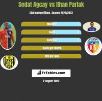Sedat Agcay vs Ilhan Parlak h2h player stats