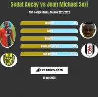 Sedat Agcay vs Jean Michael Seri h2h player stats