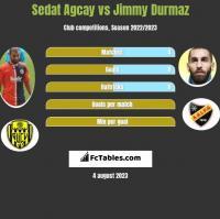 Sedat Agcay vs Jimmy Durmaz h2h player stats