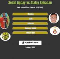 Sedat Agcay vs Atalay Babacan h2h player stats