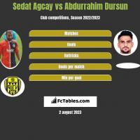 Sedat Agcay vs Abdurrahim Dursun h2h player stats