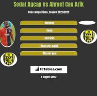 Sedat Agcay vs Ahmet Can Arik h2h player stats