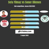 Sefa Yilmaz vs Soner Dikmen h2h player stats