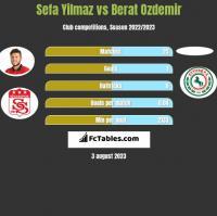Sefa Yilmaz vs Berat Ozdemir h2h player stats