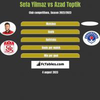 Sefa Yilmaz vs Azad Toptik h2h player stats