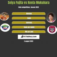 Seiya Fujita vs Kenta Mukuhara h2h player stats
