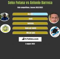Seko Fofana vs Antonio Barreca h2h player stats