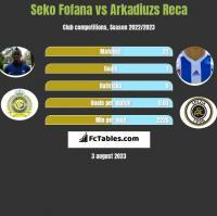 Seko Fofana vs Arkadiuzs Reca h2h player stats