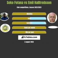 Seko Fofana vs Emil Hallfredsson h2h player stats