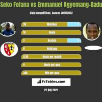 Seko Fofana vs Emmanuel Agyemang-Badu h2h player stats