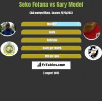 Seko Fofana vs Gary Medel h2h player stats