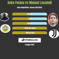 Seko Fofana vs Manuel Locatelli h2h player stats