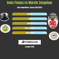 Seko Fofana vs Marvin Zeegelaar h2h player stats