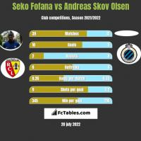 Seko Fofana vs Andreas Skov Olsen h2h player stats