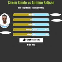 Sekou Konde vs Antoine Batisse h2h player stats
