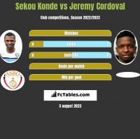 Sekou Konde vs Jeremy Cordoval h2h player stats