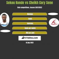 Sekou Konde vs Cheikh Cory Sene h2h player stats