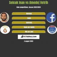 Selcuk Inan vs Amedej Vetrih h2h player stats