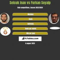 Selcuk Inan vs Furkan Soyalp h2h player stats