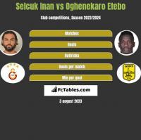 Selcuk Inan vs Oghenekaro Etebo h2h player stats