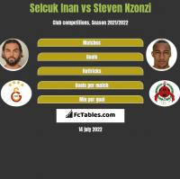Selcuk Inan vs Steven Nzonzi h2h player stats