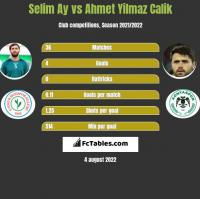 Selim Ay vs Ahmet Yilmaz Calik h2h player stats