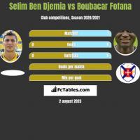 Selim Ben Djemia vs Boubacar Fofana h2h player stats