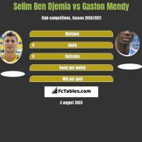 Selim Ben Djemia vs Gaston Mendy h2h player stats