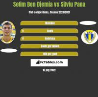 Selim Ben Djemia vs Silviu Pana h2h player stats