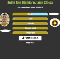 Selim Ben Djemia vs Ianis Stoica h2h player stats